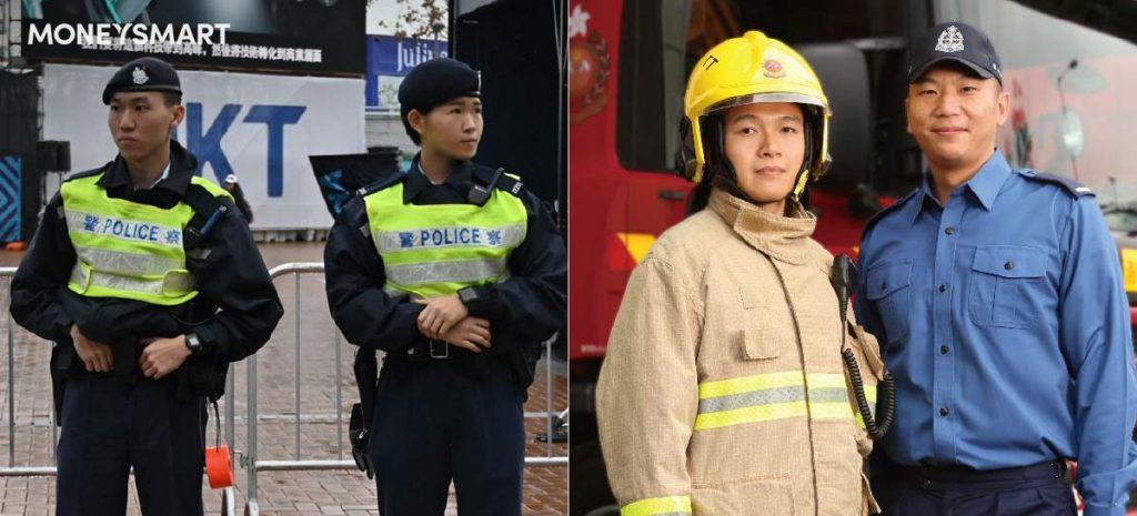 紀律部隊起薪點警察高過消防員